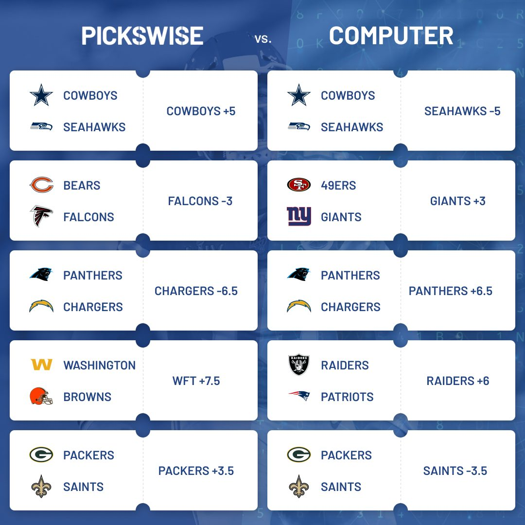 Nfl betting against the spread week 3 matched betting for dummies