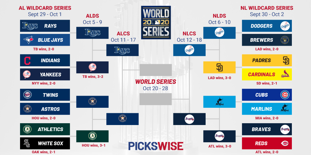 mlb series betting lines