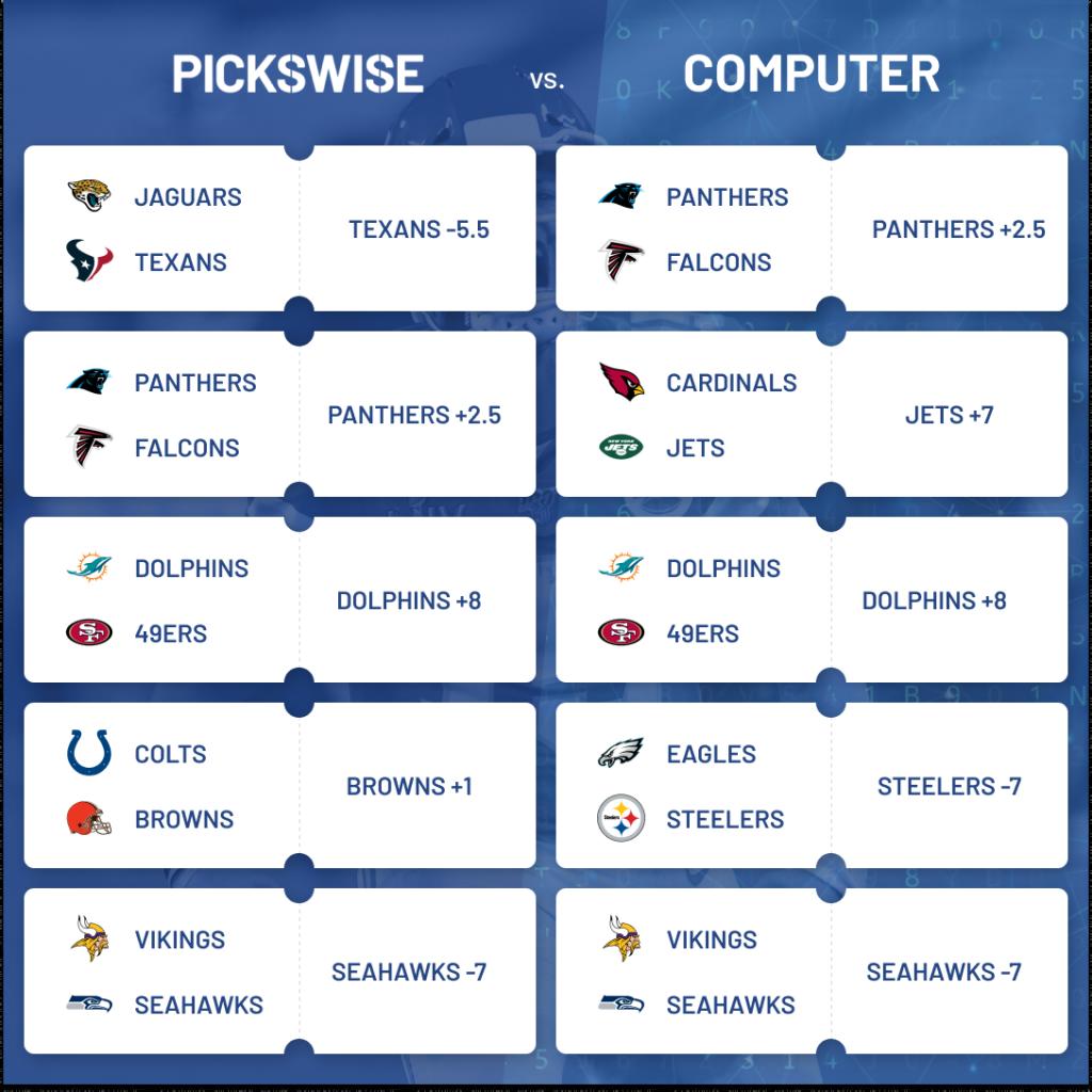 Betting predictions nfl week 5 lajovic vs karlovic betting experts