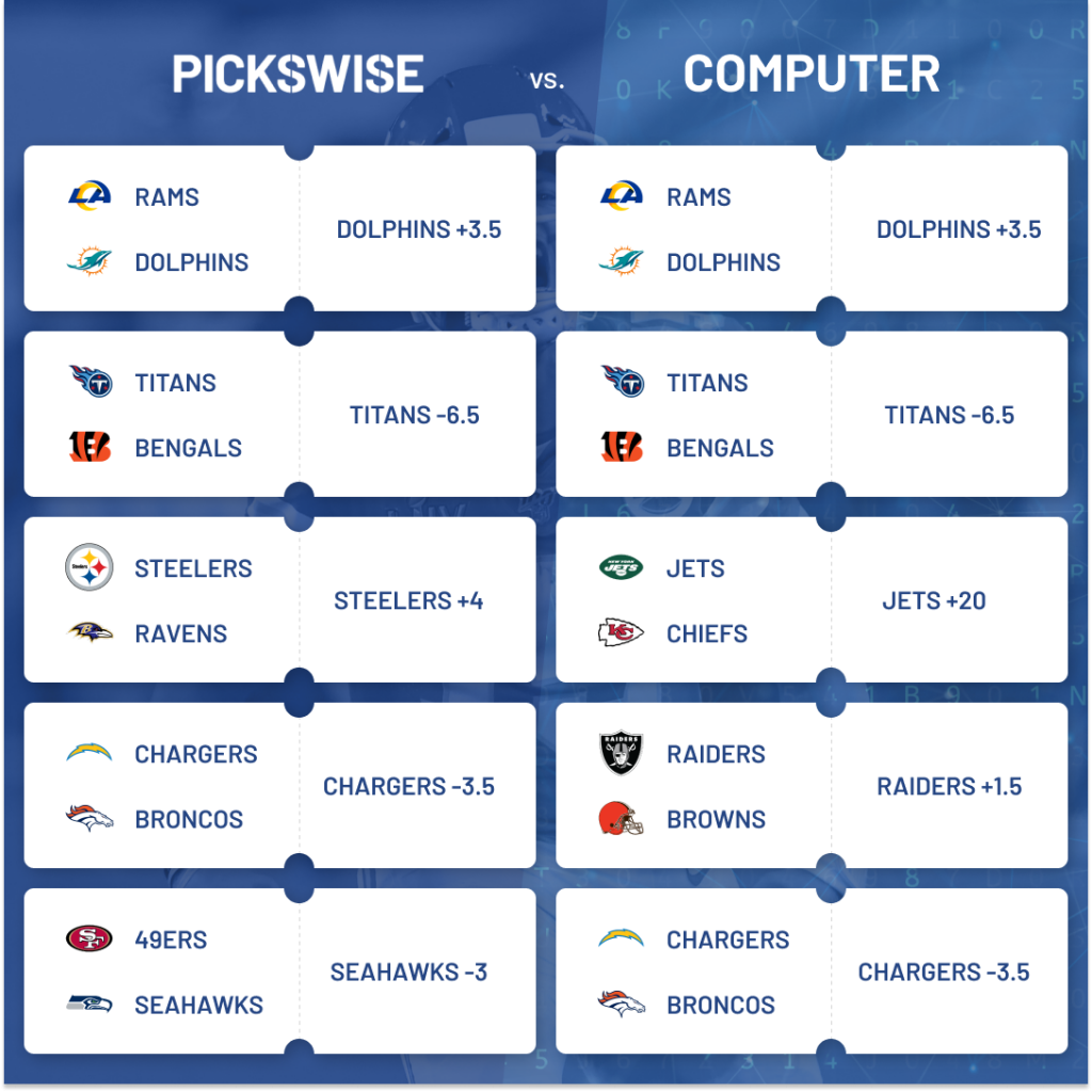 Nfl betting against the spread week 8 sports betting companies