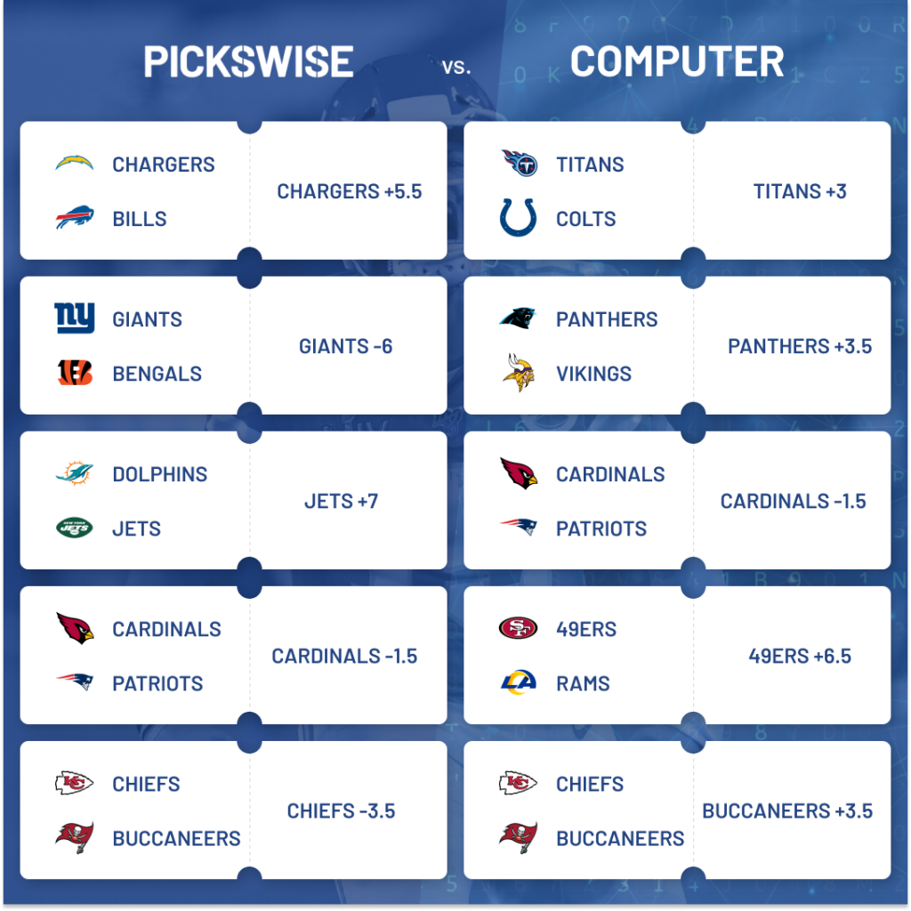 Nfl week 12 betting handicap betting rules in poker